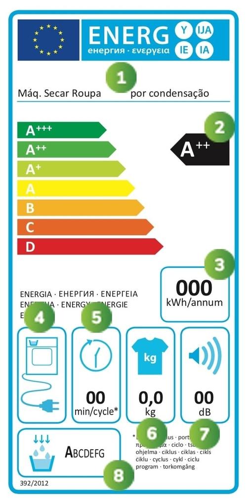 Eletricidade máquina de secar etiqueta 1