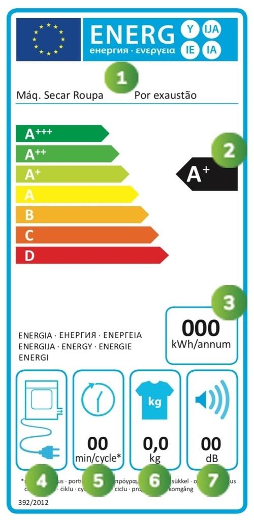 Eletricidade máquina de secar etiqueta 2